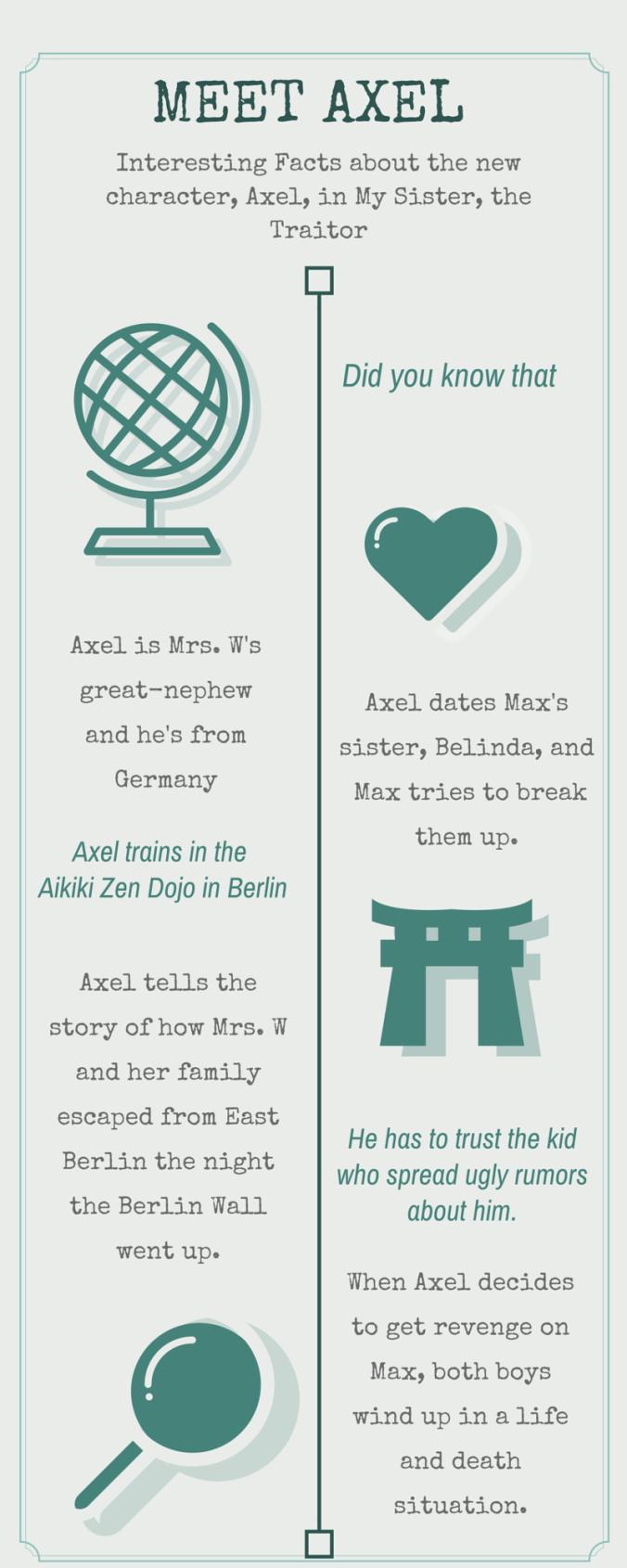 Meet Axel- (2)
